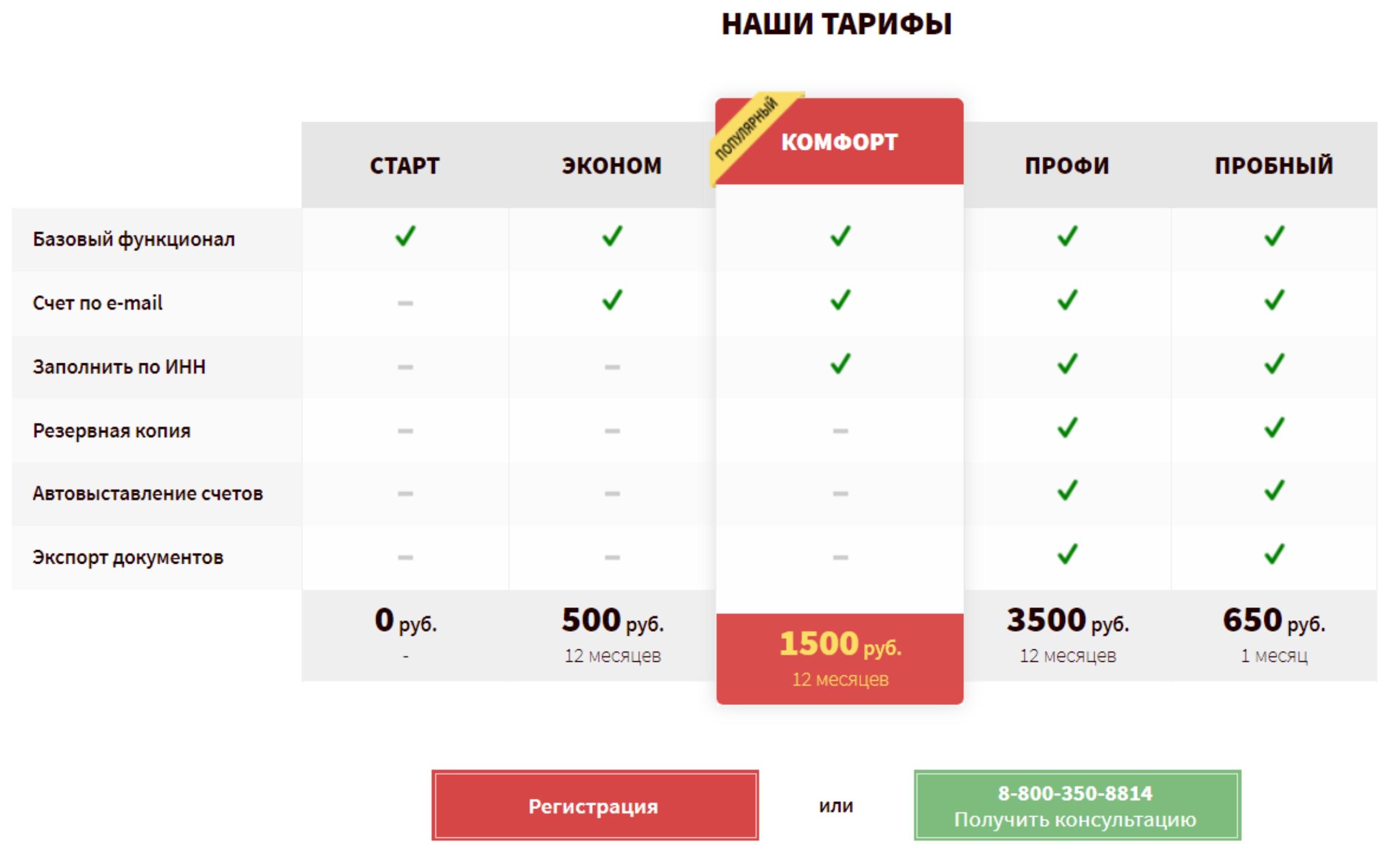 Стоимость службы выставления счета онлайн для фрилансеров